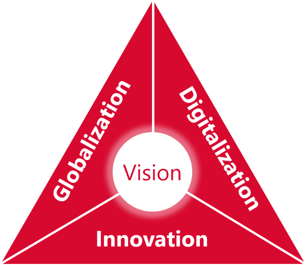 Vision ~Our vision for the future~