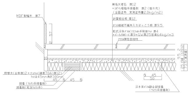 図1 乾式浮床ベースケア石貼り仕様 基本断面図