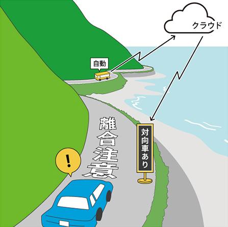 路車間協調表示装置
